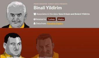 ПСР отклонила парламентское предложение расследовать материалы «Райского досье»