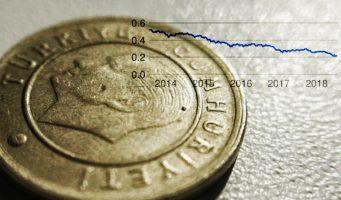 Турецкая лира упала до новых рекордных минимумов
