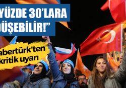 Журналист Habertürk: На местных выборах ПСР не наберет больше 30%