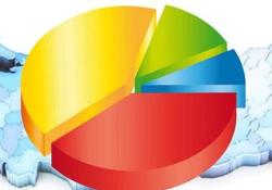 Результаты опроса: На местных выборах ПСР могут поддержать лишь 32% избирателей