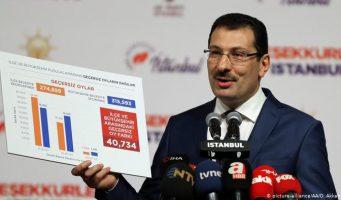 Местные выборы в Турции. Заместитель председателя ПСР противоречит сам себе