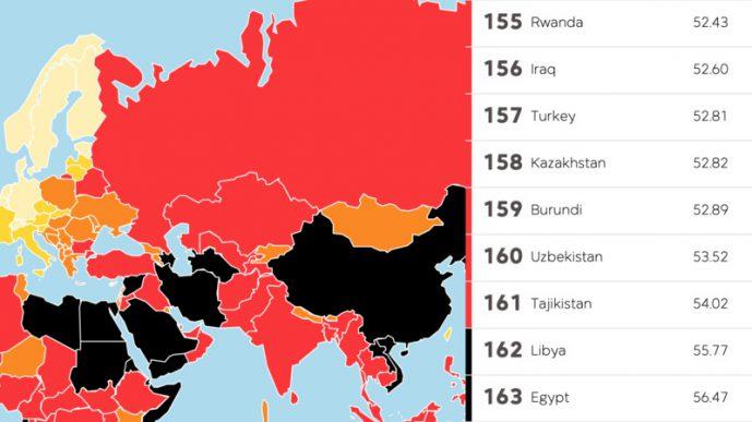 В рейтинге свободы слова Турция заняла 157-ое место