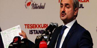 Утверждение ПСР о нарушениях в избирательных участках Стамбула оказались беспочвенными