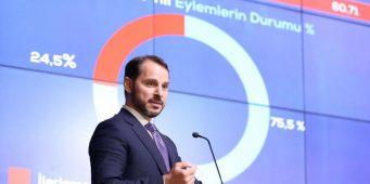 Программе новой экономики Турции не хватает последовательности и доверия»