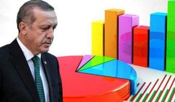 Эксперт: Уровень поддержки ПСР ниже 30%
