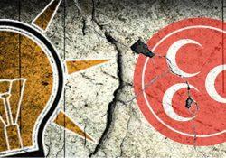 Национальный Альянс треснул по швам. В ПСР недовольны позицией лидера националистов