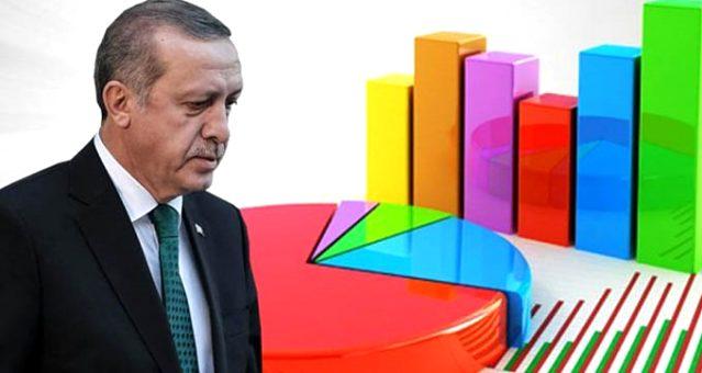 Поддержка ПСР находится на самом низшем уровне