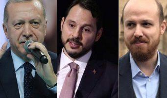 Конгресс США одобрил введение санкций против Турции: Проверить финансовые активы Эрдогана и членов его семьи!