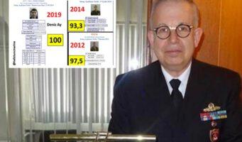 Обвиненные в краже экзаменационных вопросов офицеры получили по сто баллов в тюрьме