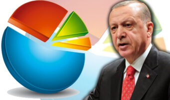 Опрос: Эрдоган и ПСР продолжают терять доверие граждан