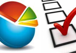 Опрос: Хорошая партия завоевывает доверие избирателей