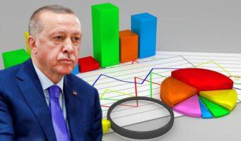 Турецкие избиратели предпочитают видеть Имамоглу в кресле президента