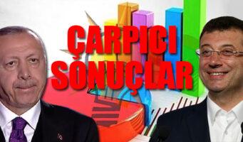 Опрос: Имамоглу обходит Эрдогана
