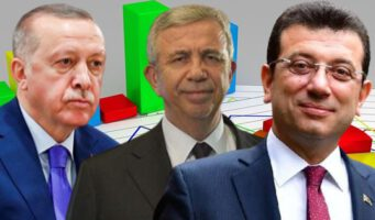 Опрос: На возможных президентские выборах Эрдоган проиграл бы Имамоглу 10 процентов и отстал бы от Яваша на 15 процентов