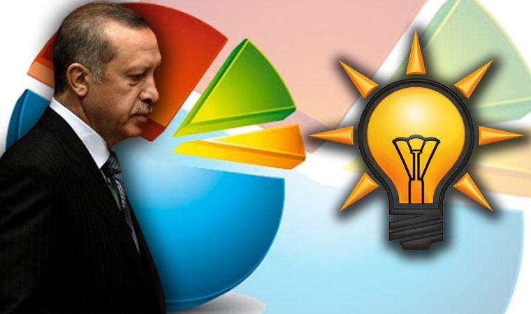 Эксперт в прямом эфире назвал долю избирателей, которые проголосуют за ПСР и правительственный «Народный альянс»