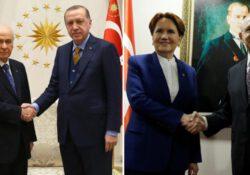 Опрос: Оппозиционный «Национальный альянс» на 3 процента опережает правительственный «Народный альянс»