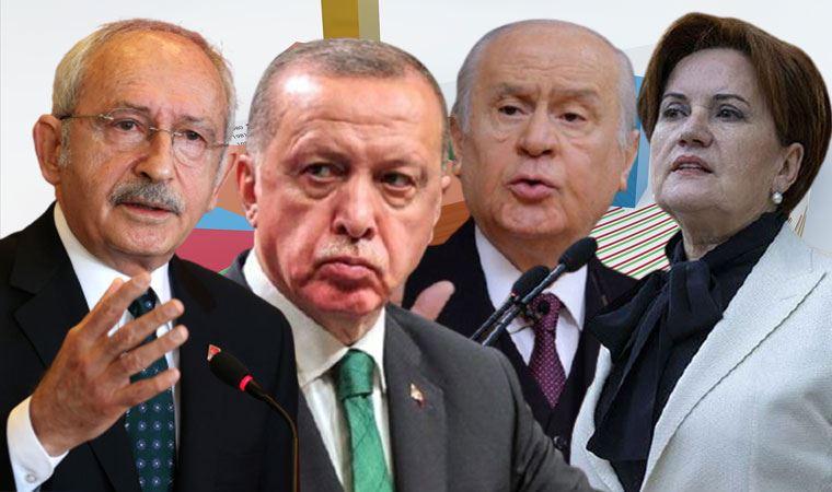 ПСР названа партией за которую меньше всего хотелось бы голосовать