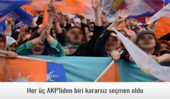 Каждый третий избиратель ПСР – неопределившийся