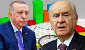Опрос: Доля голосов за ПСР упала ниже 31 процента