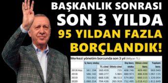 Турция заимствовала за три года президентского правления больше, чем за 95 лет