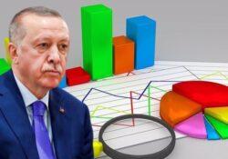 Опрос центра «Евразия»: Уровень поддержки ПСР упал ниже 30 процентов