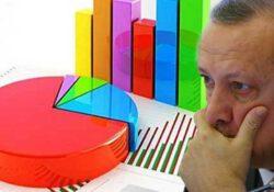 Опрос Metropoll: Рейтинги ПСР и Эрдогана катятся вниз