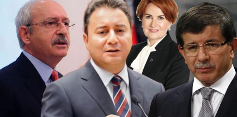 Оппозиционные политики повторяют риторику Эрдогана о FETO ради своих целей