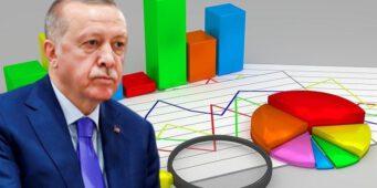 MetroPOLL: Уровень одобрения работы президента Эрдогана снизился до 38 процентов