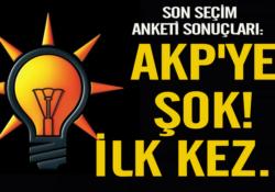 Впервые доля избирателей ПСР упала ниже 30 процентов