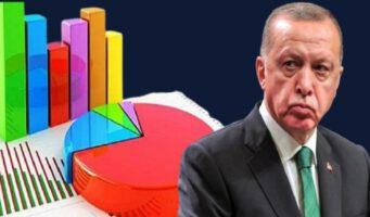 В ПСР раскритиковали близкую к правящей партии исследовательскую компанию за «неудобные» итоги опроса