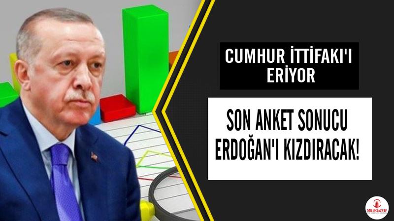 Близкая к ПСР исследовательская компания: ПСР теряет избирателей